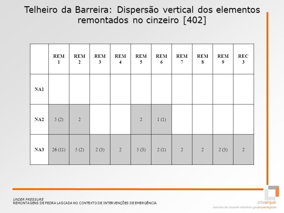 Telheiro da Barreira: Dispersão vertical dos elementos remontados no cinzeiro [402]